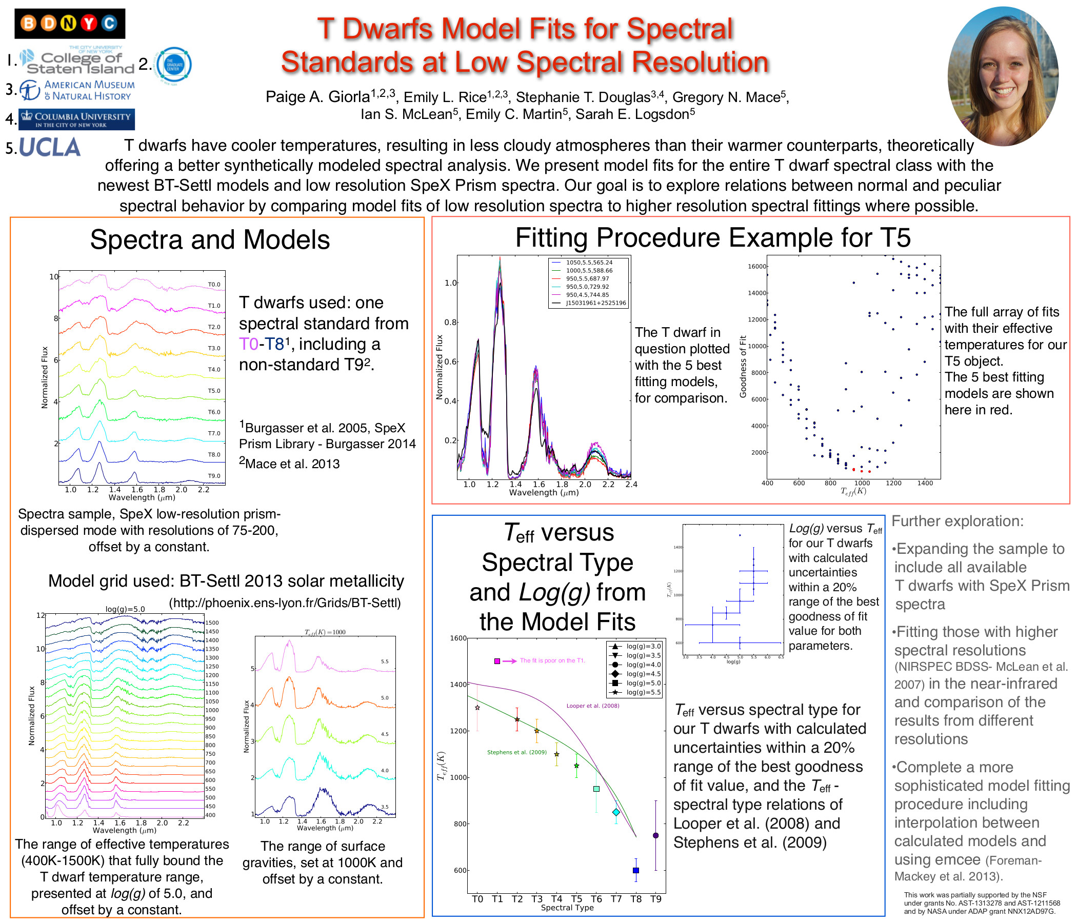 AAS225_Paige_poster